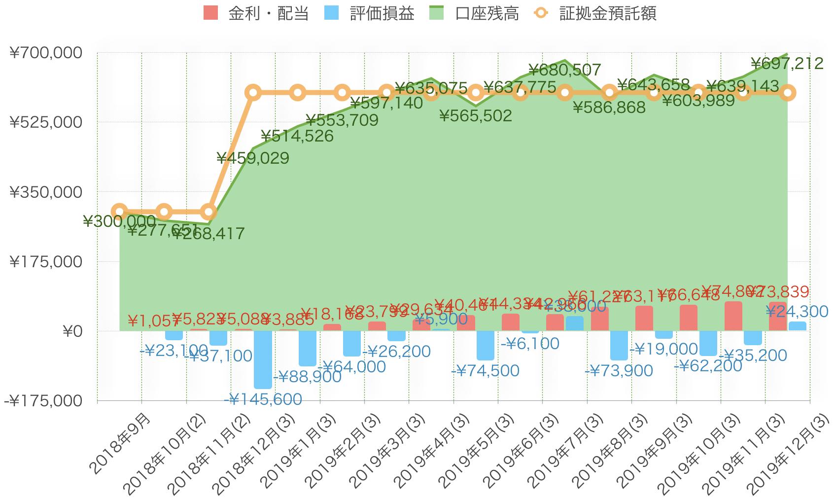 ftse100実績グラフ